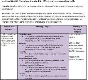 Health Week 4th#1